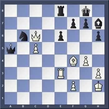 Каруана е на върха в Лондон, но победител в Тура отново е Карлсен